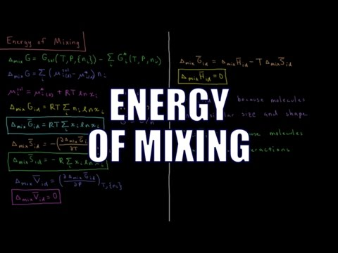 Chemical Thermodynamics 8.7 - Mixing Energy