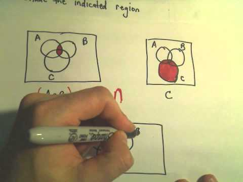 Venn Diagrams: Shading Regions with Three Sets, Part 1 of 2