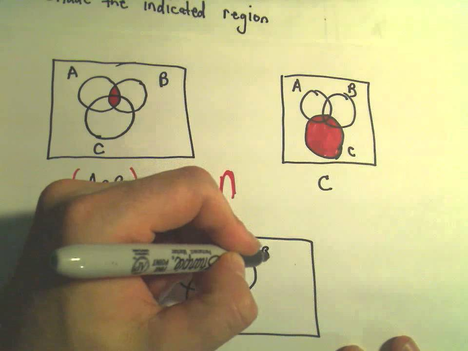 Venn Diagrams  Shading Regions With Three Sets  Part 1 Of