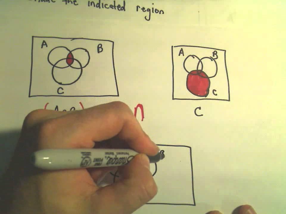 venn diagrams  shading regions with three sets  part 1 of