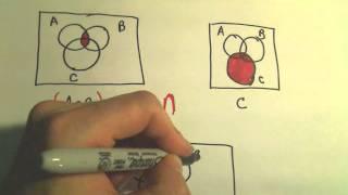 Venn-Diagrammen: Schaduw Regio ' s met Drie Sets, Deel 1 van 2