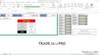 Калькулятор расчета торгового лота для Форекс - как рассчитать риски