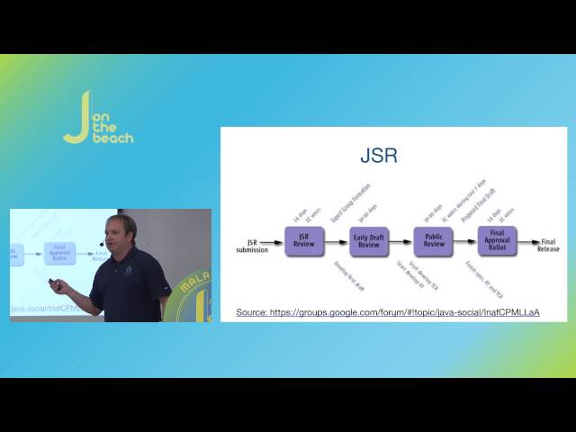 What we can expect from Java 9 - Ivan Krylov - JOTB16