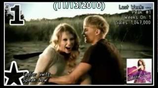 Billboard 200 - Top 20 Albums (11/12/2011)
