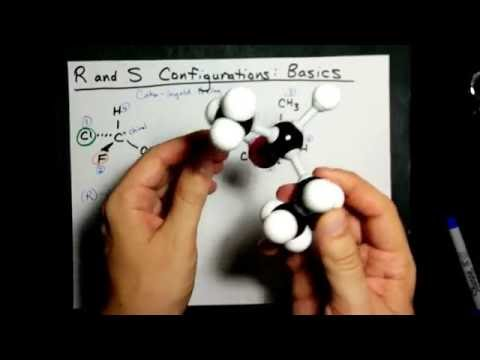 How to name R/S Enantiomers