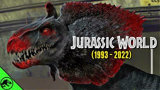 New Jurassic World Books Officially Revealed | The History Of Jurassic Park To Dominion