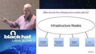 OpenStack Cloud at Yahoo Scale: How to Avoid Disaster