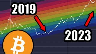 YOU Need To Think About This! Bitcoin 5-10 Year Prediction 💥| Cam Girls Using Crypto | & Crypto News