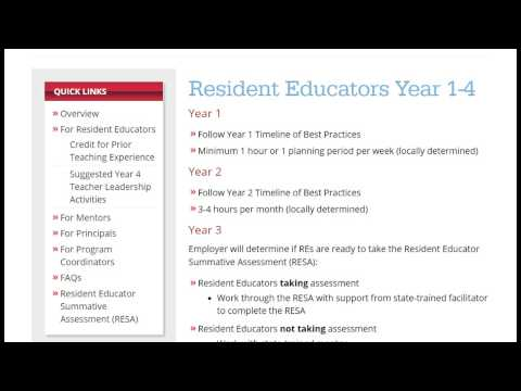 Ohio Resident Educator Years 1-4 Overview