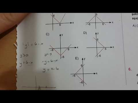 Karekök YKS (LYS) Matematik FONKSİYONLAR (ÖTF) Test1 Anlatımlı Çözümleri