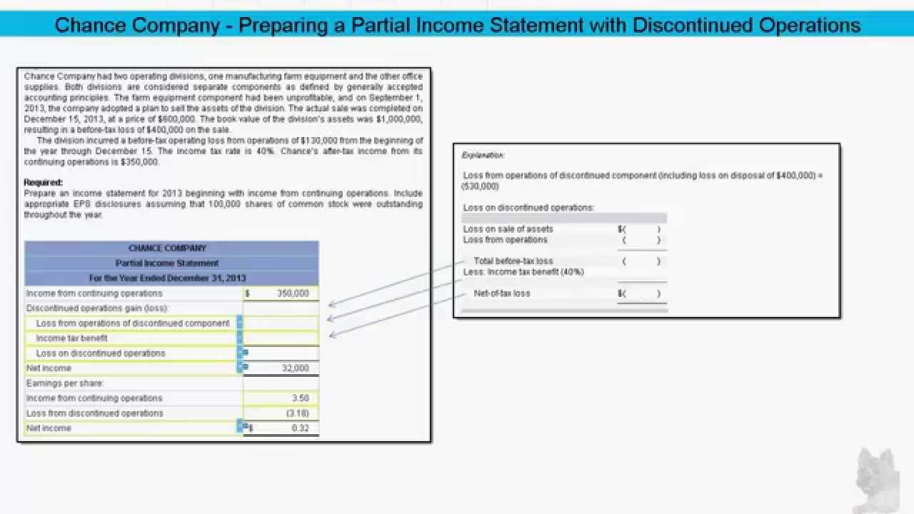 Preparing Partial Income Statement With Discontinued Operations (Chance Co.)  Preparing A Profit And Loss Statement