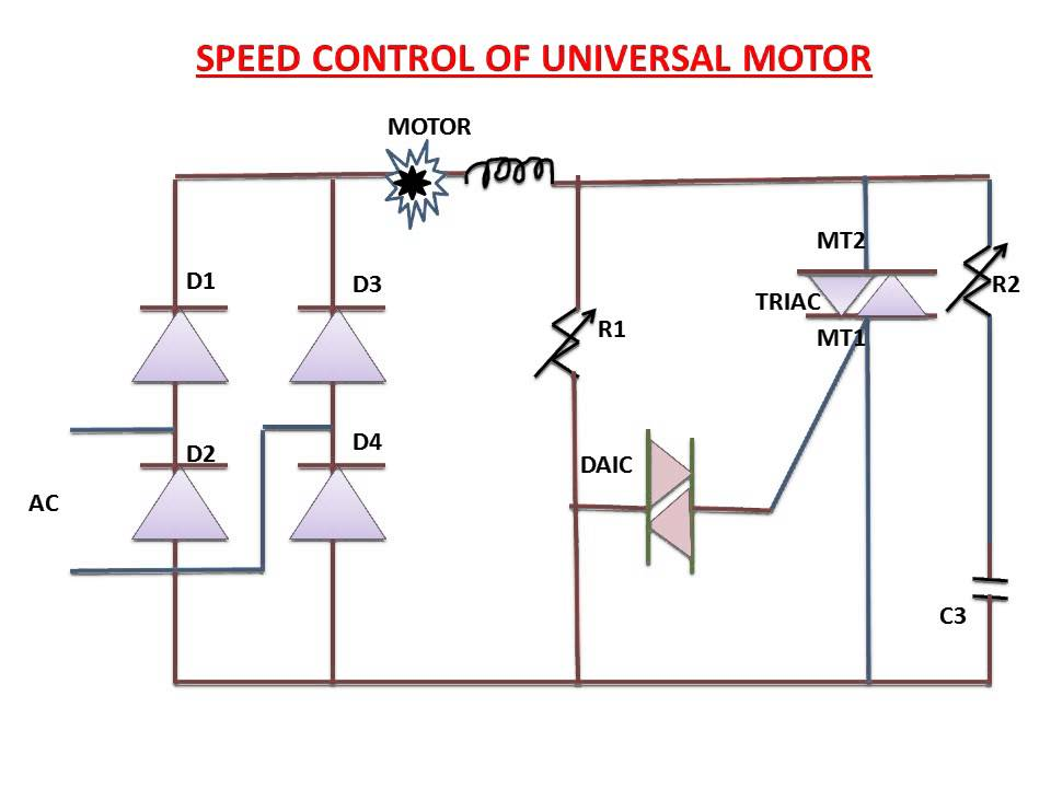Speed control of universal motor explanation youtube for Universal motor speed control circuit