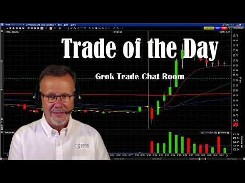 Trade of the Day – Bull Pullback – 8.7.19
