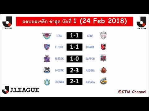 ผลบอล เจลีก ล่าสุด นัดที่ 1 : เจ้ามุ้ยซัดประตู พาฮิโรชิมาคว้าชัยเหนือคอนซาโดเร ซับโปโร (24 Feb 2018)
