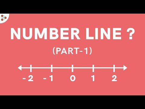 Understanding the Number Line - Part 1