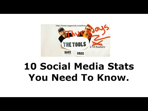 10 Social Media Stats You Need To Know - The Tools Show
