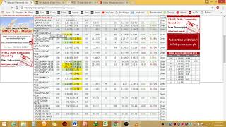 Introduction to Forex Trading & Currency Pairs