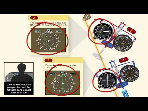 Aircraft Avionics Basic Introduction