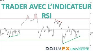FORMATION FOREX : TRADER AVEC L'INDICATEUR RSI