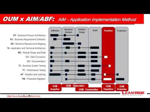 OUM X AIM Comparison (Short Version)