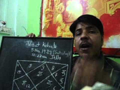 Virat Kohali(Kundali Vishleshan)