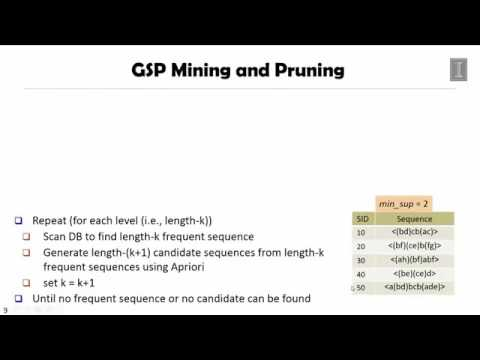 DATA MINING   4 Pattern Discovery In Data Mining   5 2  GSP   Apriori Based Sequential Pattern Minin
