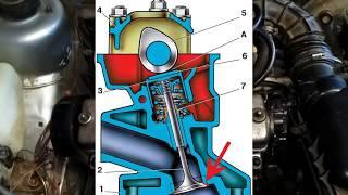 РЕГУЛИРОВКА  Клапанов на ВАЗ 2109, 2114, 2115, Калина, Гранта, 2110, 2108.На 8 клапанных двигателях