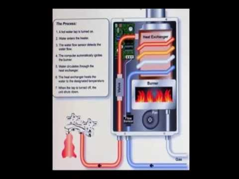 Powerstar tankless water heater troubleshooting