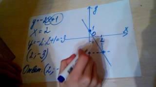 Урок 1 • Графики функций • 7-11 класс