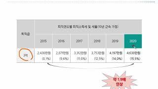 퇴직금중간정산특례 20201019