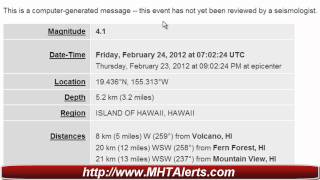 Hawaii Volcano Earthquake 4.1