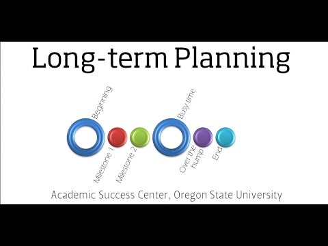 Long Term Planning (Segment of Time Management Video)