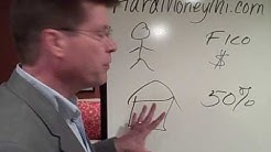 Hard Money Lending & Private Mortgage Lending- How it Works