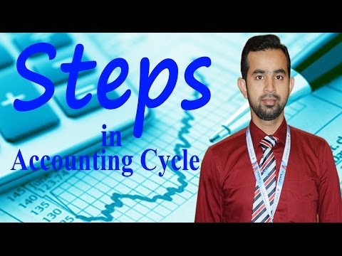 Accounting Cycle-- All Steps in Accounting Process