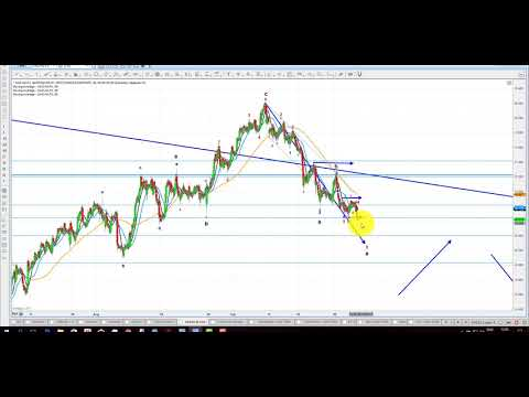 Elliott Wave Analysis of Gold & Silver as of 1st October 2017