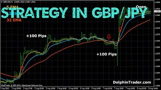 Forex Strategy  in Trading GBP And JPY
