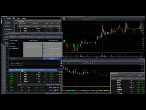 How To Apply OTCBB Trading To Listed Stocks Nasdaq