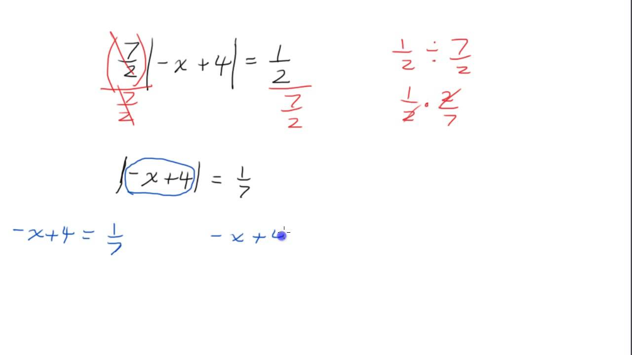 how to know if an absolute value is undefined