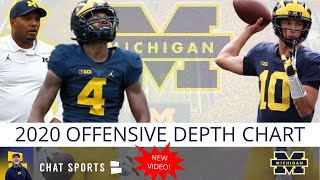Michigan Football 2020 Offensive Depth Chart Pre-Spring Practice, ft. Joe Milton vs Dylan McCaffrey