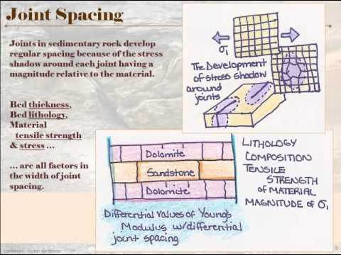 Structural Geology - Lesson 4 - Joints & Veins - Part 2 of 2