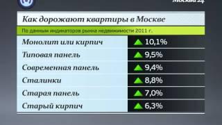 видео Аренда и продажа элитной недвижимости в Москве и области