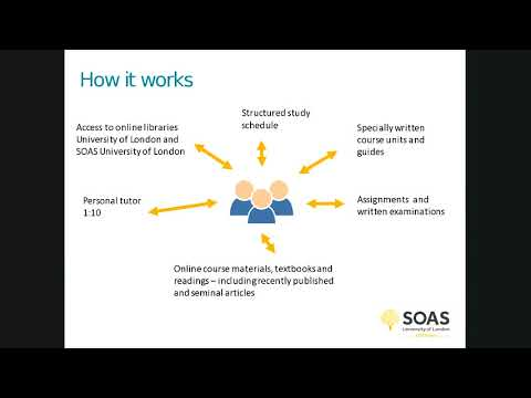 Financial and Management Studies distance learning webinar - SOAS University of London