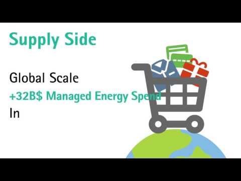 Accenture Energy Management as a Service