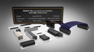 SEARAY™ High Density Arrays