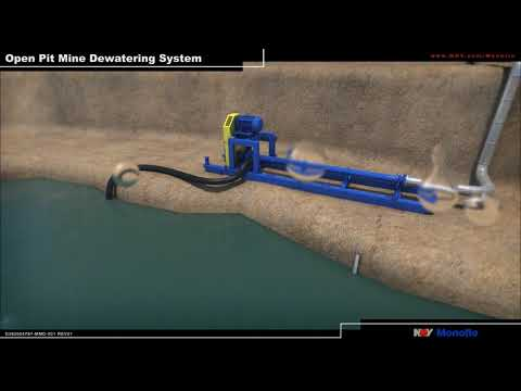 Open Pit Mine Dewatering 0 51