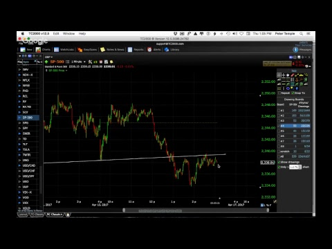 Chart Show for April 13, 2017