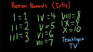Math Tutorial of Learning Roman numerals to 10