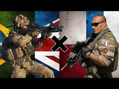 Brasil e Reino Unido X França e Polônia - Comparação Militar