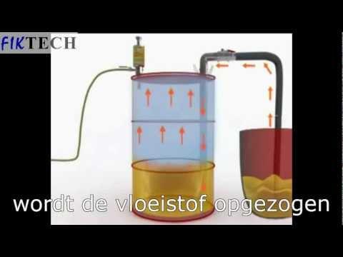 Wonderlijk Fiktech FikVacWet vacuum pers pomp vloeistof zuiger opzuigen vaten KL-21