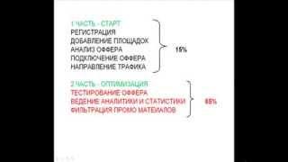 Структура СРА   Урок № 7